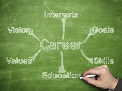 Ready to Change the World?: Career Planning for those with a Higher Calling
